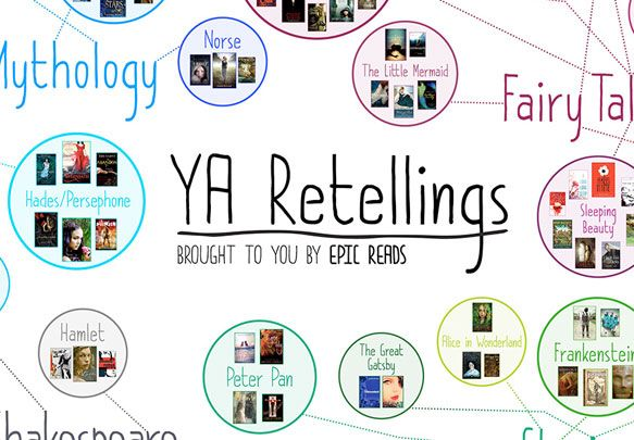 Presenting YA RETELLINGS – an epic chart brought to you by Epic Reads. Read your way through this list of 162 young adult books that are retellings or re-imaginings of popular classic literature, myths, fariy tales and Shakespearean plays.