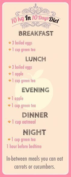 Lose Weight By Eating Clean and Recipes Healthy