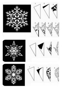 christmas decor diy -- snowflake pattern inspiration