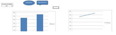 MACROS Y MACROS: MACRO PARA EXPORTAR GRAFICOS A POWER POINT