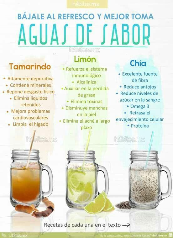 Agua natural saborizada