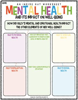 Mental Health & It's Impact on Well-Being Worksheet
