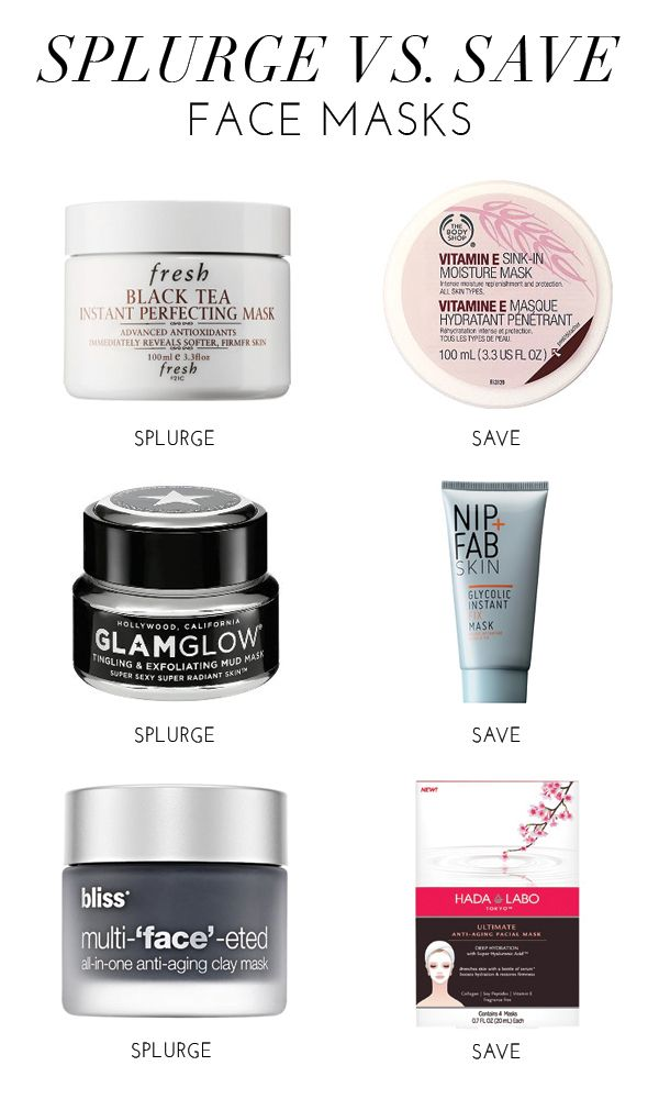 The best face masks for every budget | glitterguide.com