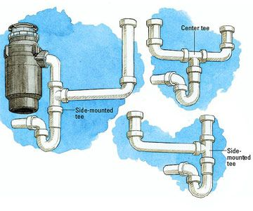 kitchen double sink with garbage disposal plumbing diagram | Alternative Trap Configurations