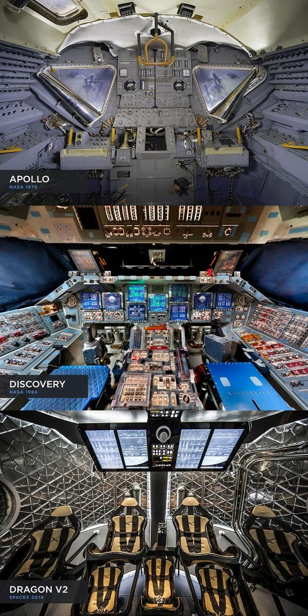 The 45-year evolution of spacecraft cockpit design from NASA's Apollo to Discovery to SpaceX's Dragon V2.