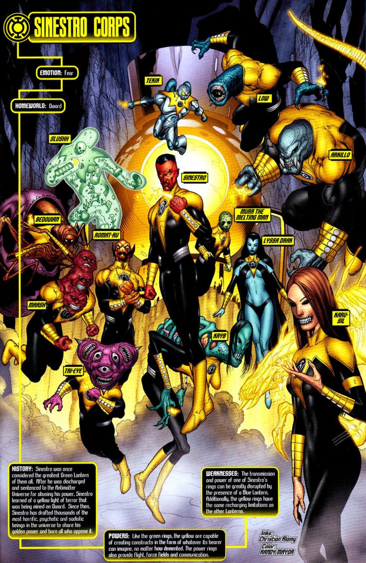 #sinestro corps (yellow lanterns) represent fear