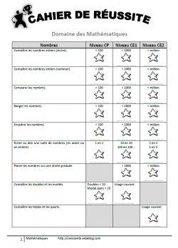 CE2 - Cahier de réussite -