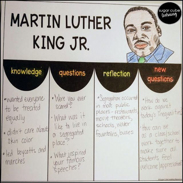 Grab this FREE KQRN chart and learn 5 Ways to Help Your Students Appreciate Martin Luther King Jr.'s Legacy - Sugar Cube Learning
