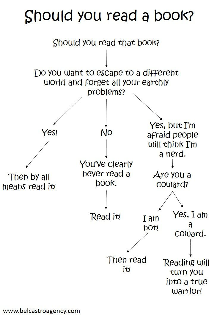 It's decided - yes, you should read a book #readinghumor