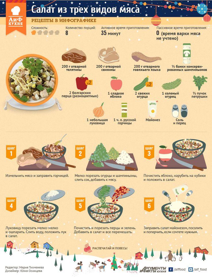 Вместо оливье: готовим салат из трех видов мяса | Стол | Новый год | Аргументы и Факты