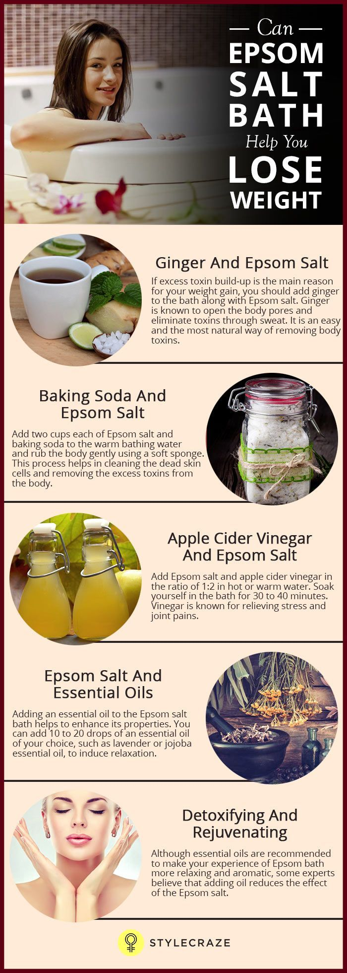 Epsom Salt Weight Loss Drinking : epsom, weight, drinking, Belly, Foods