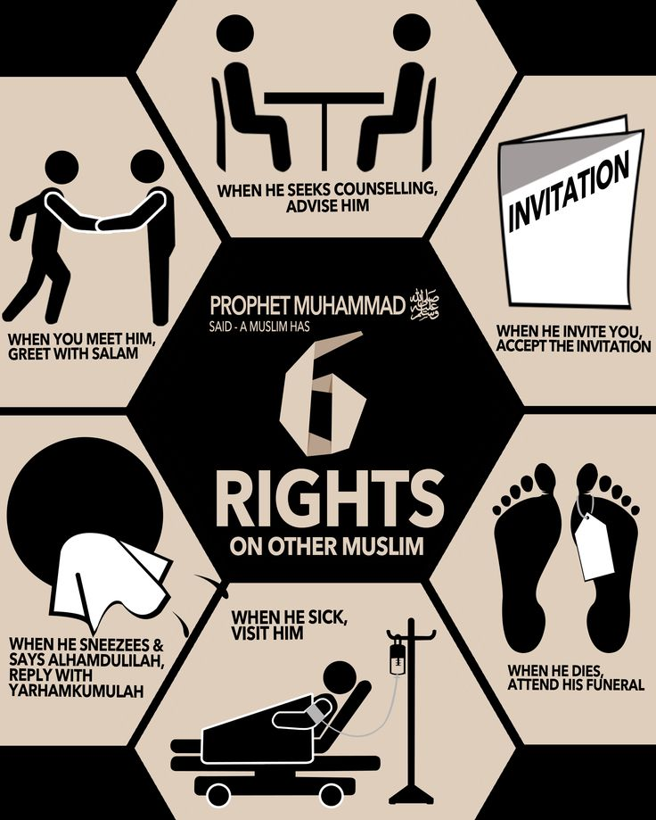 6 rights muslim to other muslim