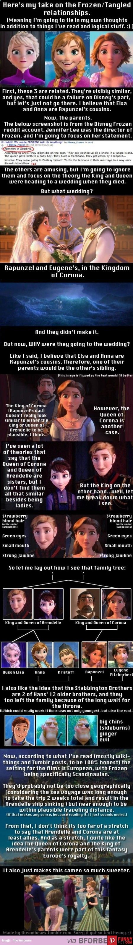 Relationship On Frozen And Tangled… I like this one, cause I had thoughts about Hans being related to the brothers from Tangled too...... And how the queens where sisters.... I think about my Disney stuff