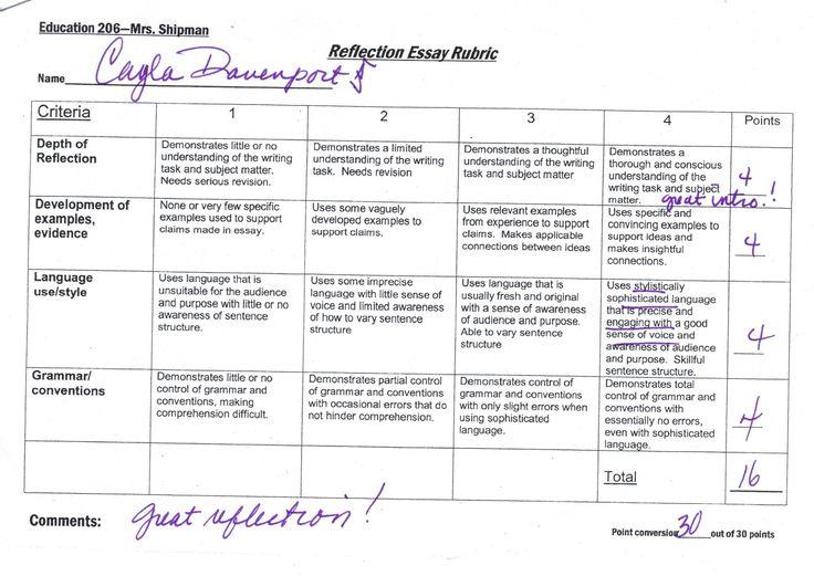Reflective essay examples」のおすすめアイデア 25 件以上 - reflective essay