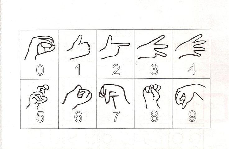 Aulas abordam conteúdos como aspectos linguísticos da língua de sinais, noções de tempo em Libras, cultura surda, entre outros.