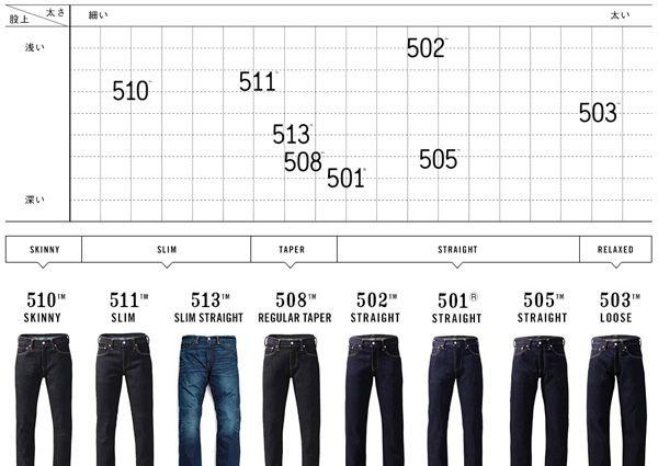 身長 ジーンズサイズ メンズ チャート - Google 検索