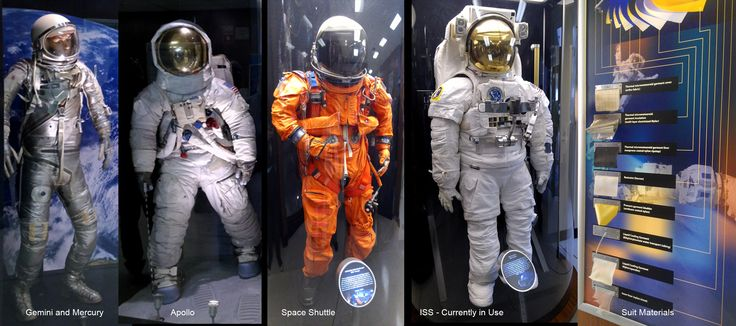 Balle Spaziali meets fashion | L'evoluzione della tuta spaziale
