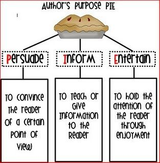 The purpose of shoes essay