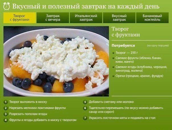 Вкусный и полезный завтрак на каждый день ✔ → Диетические → Chef.tm — Лучшие рецепты