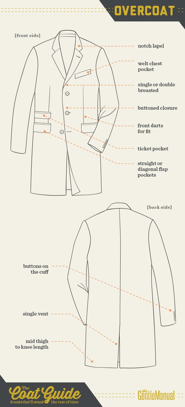 6 Coats That Will Stand the Test of Time: Overcoat