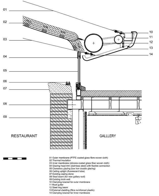 Zaha Hadid Architects The Serpentine Sackler Gallery