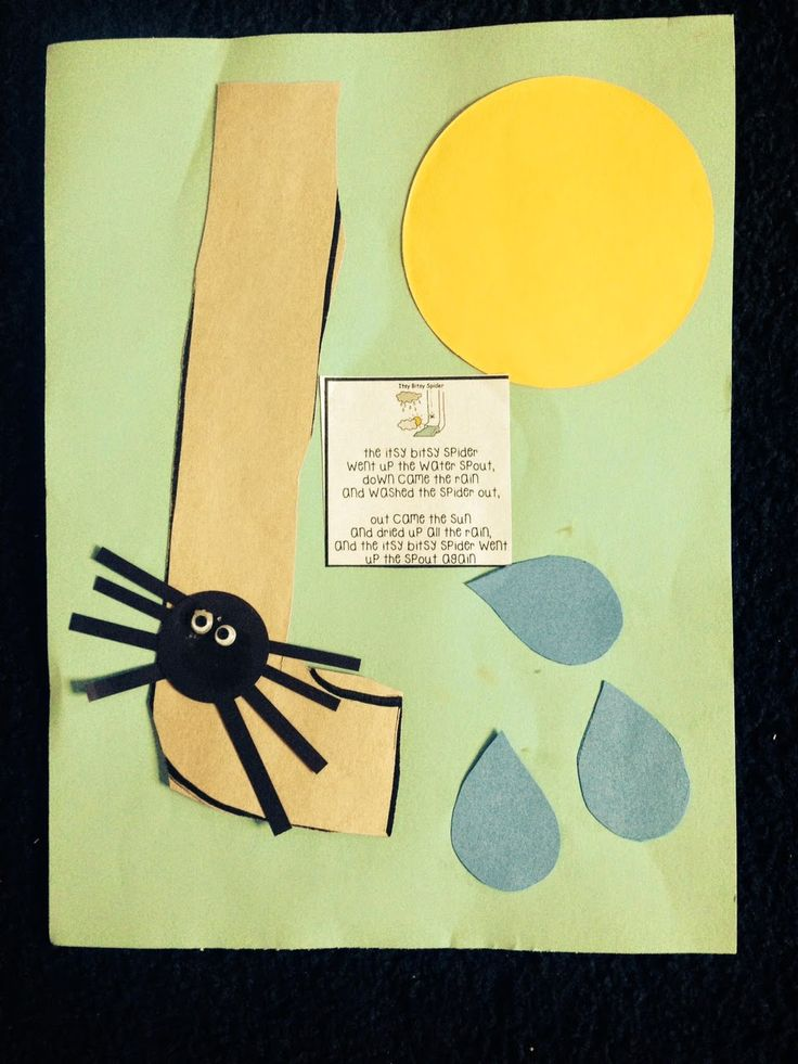 Itsy Bitsy Spider (from Preschool Wonders; **see site for using actual piece of gutter for retelling)