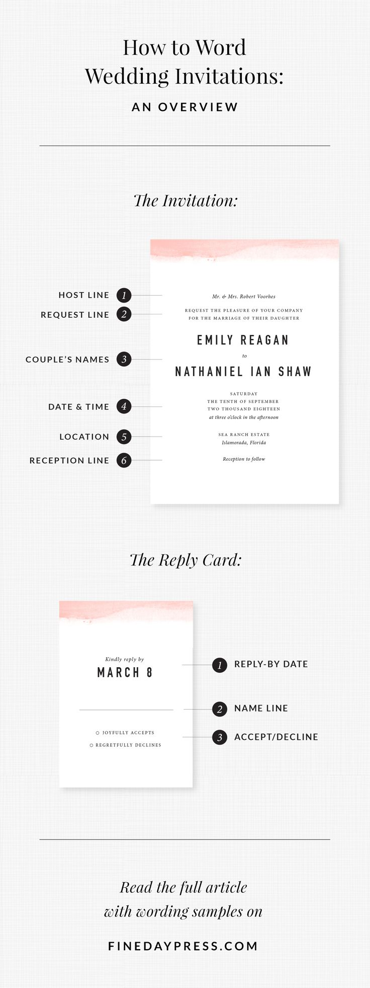 How to Word Wedding Invitations - a wedding invitation wording guide, with samples for different scenarios, from Fine Day Press