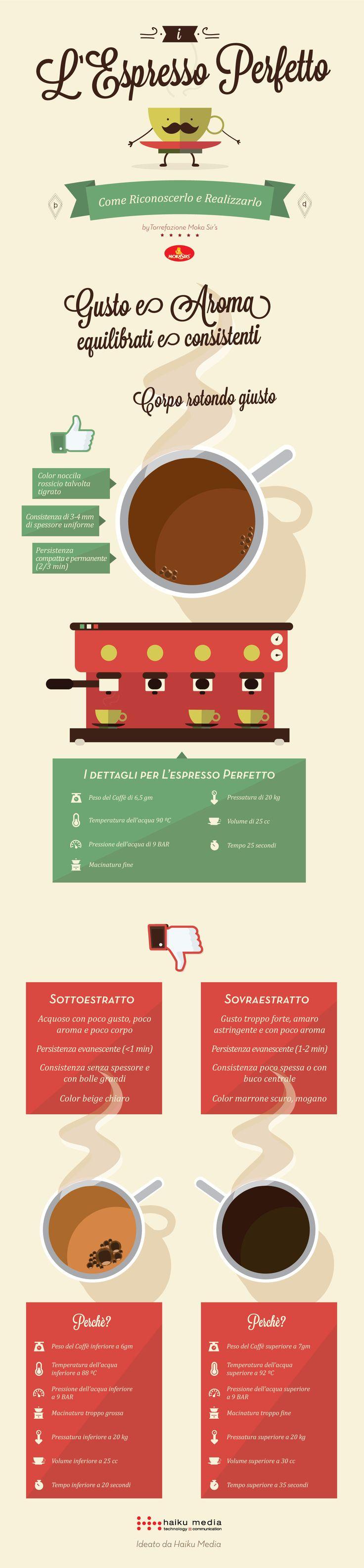 Esiste un Espresso Perfetto?
