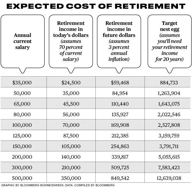 retirement programs efficiencyexperts - retirement programs