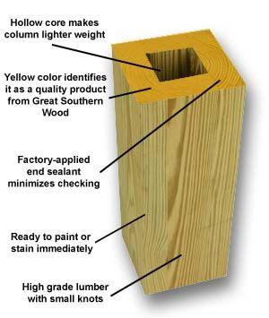 Great Southern Wood Yellawood 174 Columns Pressure