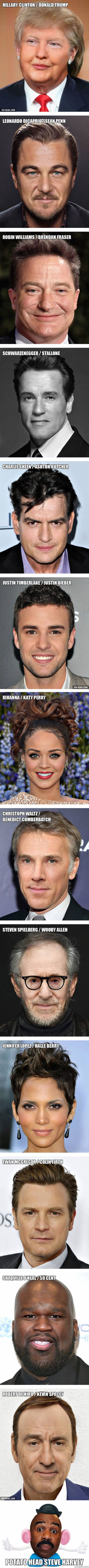 Combined Celebrity Faces