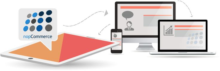 Why Choose hireaspdeveloper for nopCommerce Customization and Development?
