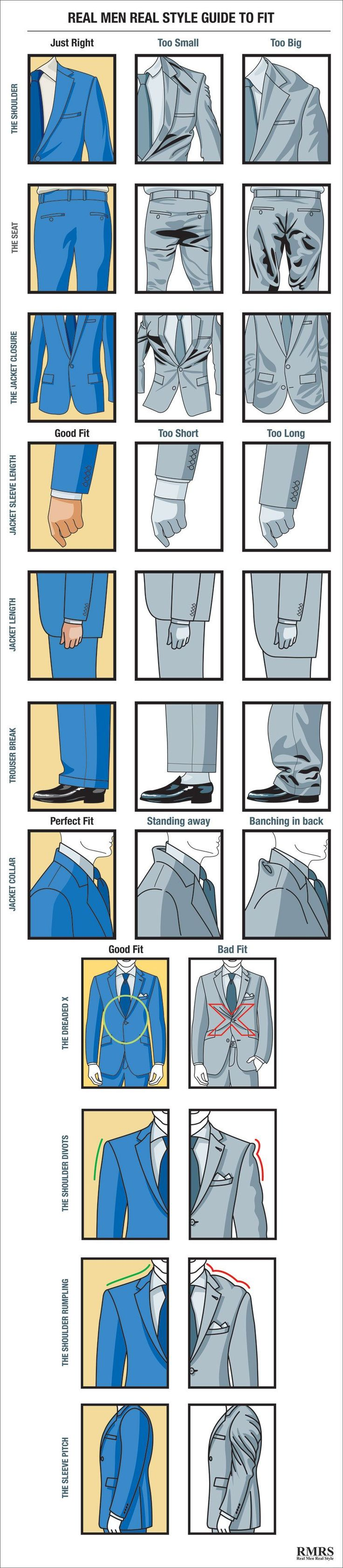 How should a suit fit? I get this question a lot.  So to make it really simple I had my team here at Real Men Real Style create the simple suit fit chart below.     How would you like a FREE 47 Page Men's Style eBook?  Click Here for Awesome Style Advice.  Want more details on fit - then g
