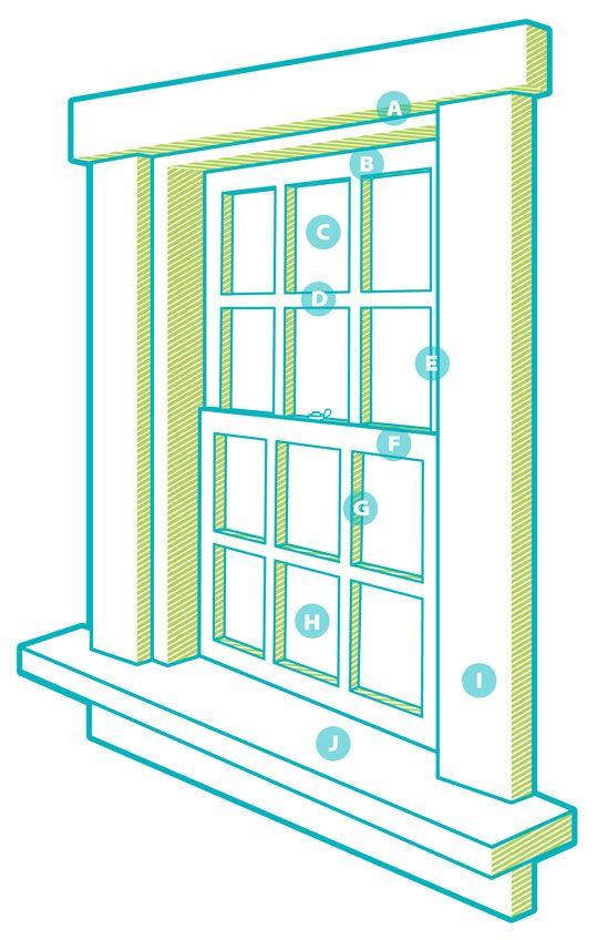 Window Know-How Illustration