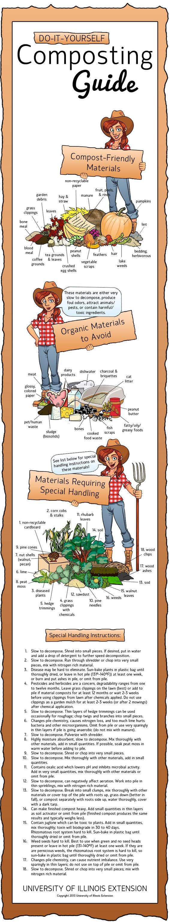 Thinking of starting a compost pile? Make sure you know what you should and should not compost.: