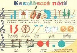 http://kaszebsko.com/polityka-panstwa-polskiego-wobec-mniejszosci-narodowych-etnicznych-oraz-spolecznosci-jezyka-regionalnego.html