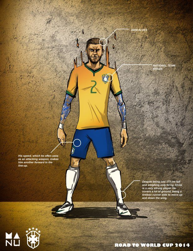 Fifa World Cup 2014 Amazing Football Player Illustrations #Mundial2014