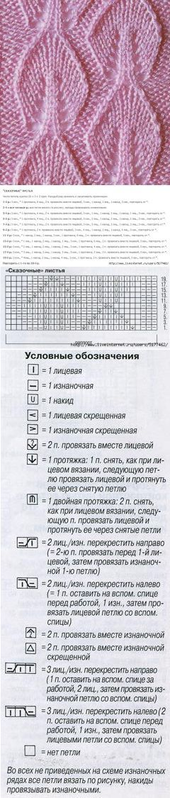 """Узор """" Сказочные листья"""""""