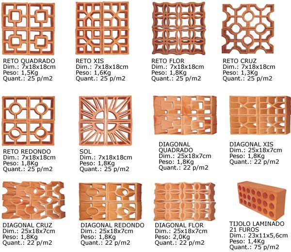 Cubbos Consultoria: Dicionário de Arquitetura: Cobogó ou ...