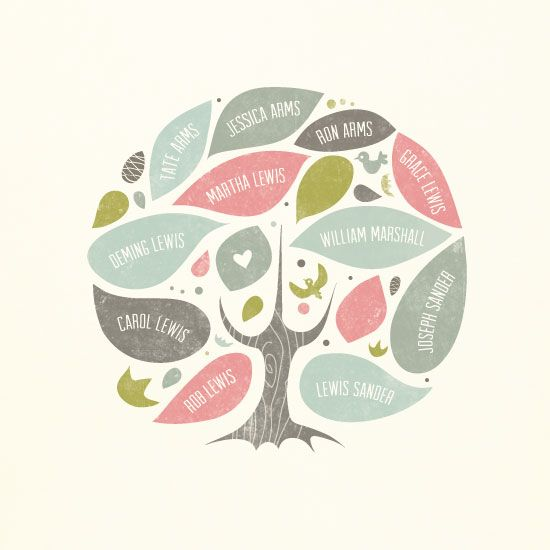 family tree by Heather Francisco from minted
