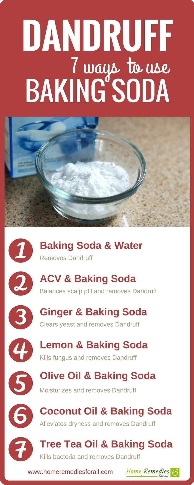 Use baking soda to remove dandruff. The best home remedies for dandruff have baking soda as main ingredient.