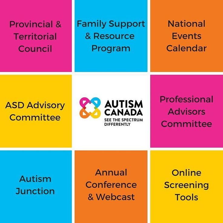 Your donation supports our national #autism initiatives. Audited financials are available on our website. Tax receipts are issued for donations of $20.00 or more. Donate today. (Link in bio.)