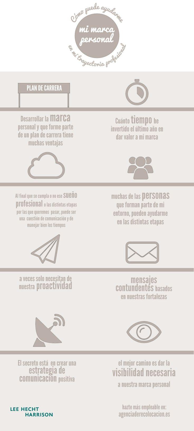 10 mejores imágenes de Jose González Pérez en Videocurrículum en ...