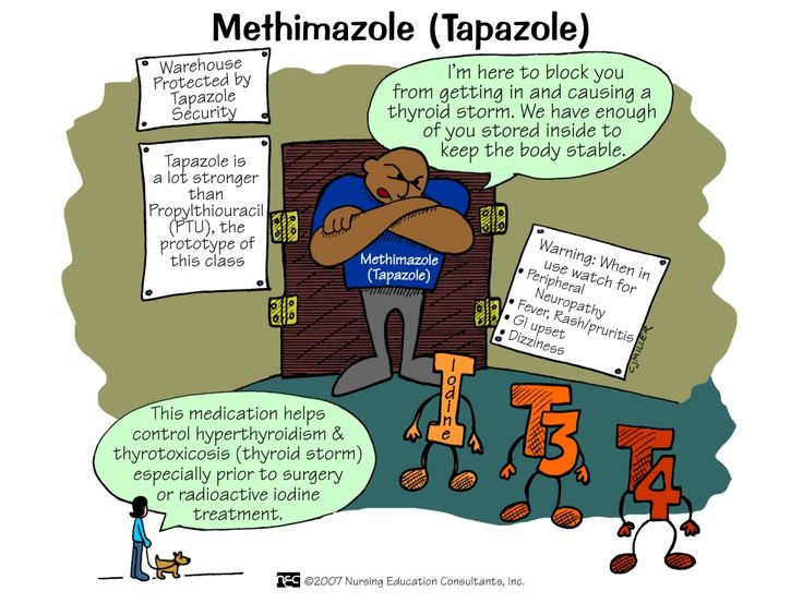 Methimazole (Tapazole) | Nursing Mnemonics and Tips
