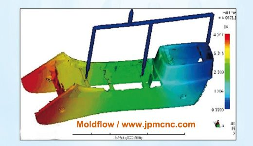 Plastic molding manufacturing & Jingxin LIMITED  Mold flow analysis can improve plastic injection mold design and making, The best way to detect plastic mould design, save time and cost of mould making   Why do you need to do mold flow analysis? Where does it value?   Moldflow