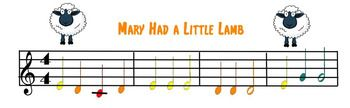 Your students will love this arrangement of Mary Had a Little Lamb. A demo track with melody is included for easy teaching. A performance track with no melody is also included. This download includes PowerPoint and flipchart (ActivInspire) versions. The tracks are embedded into both for easy access.