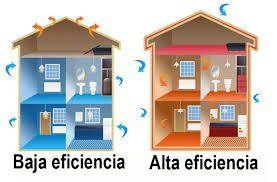 Resultado de imagen de edificios energeticamente eficientes