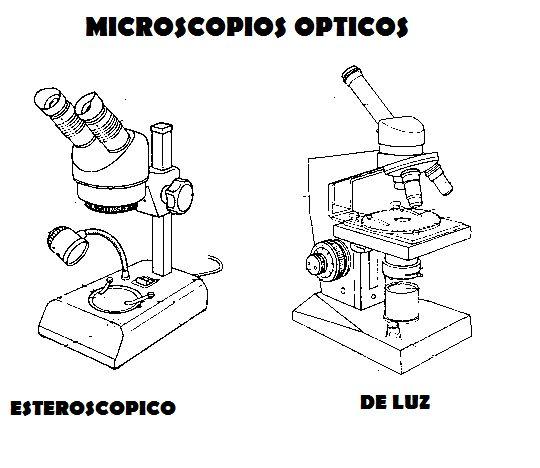 10 best Imagenes de Ciencia Laboratorio images on Pinterest