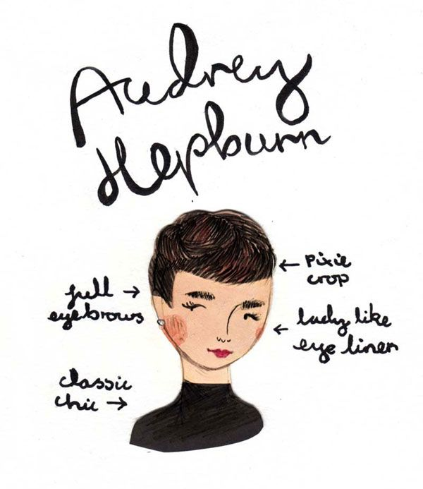 audrey hepburn illustrated by emily block