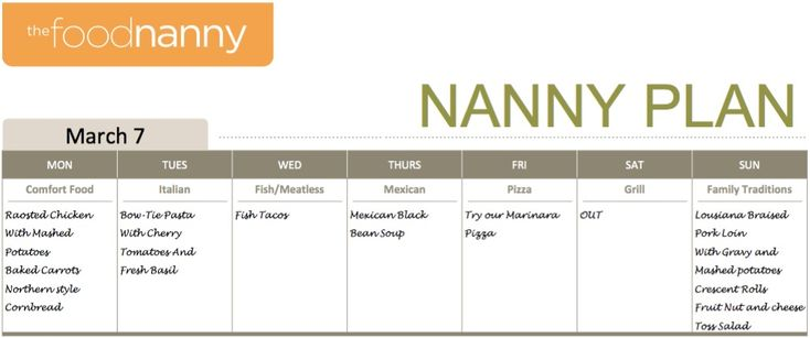 IT'S MONDAY…..GOOD THING WE HAVE A MEAL PLAN FOR YOU!!! For those of you that have the Food Nanny Cookbooks you know that inside tells you how to get started and successful meal plan for you family! Meal Planning is key to a successful dinnertime! It's hard to put dinner on the table when you...Read More »